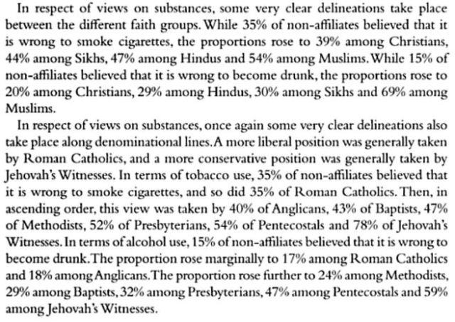 smoking_and_faiths