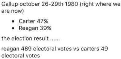 polls1980