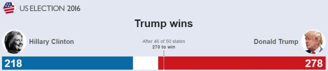 trump_wins